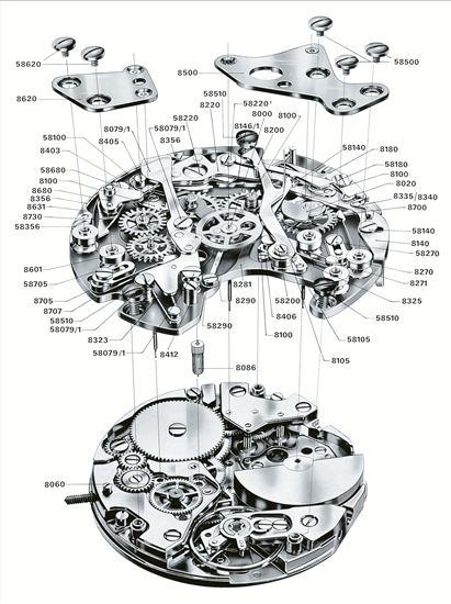 手机构造结构图与零件
