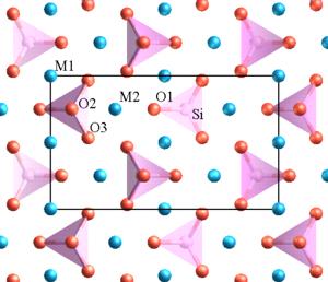 橄榄石的晶体结构。