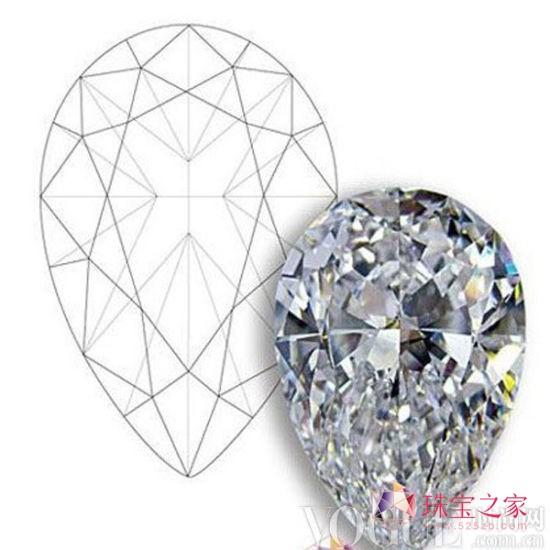 钻石俯视图