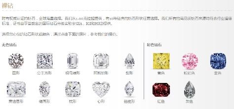 安特卫普起家 BAUNAT(宝欧娜)如何打造另类钻石珠宝电商模式