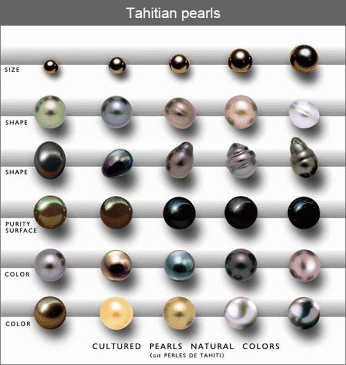 图8,形态各异的大溪地珍珠